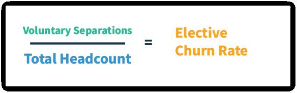 Elective Churn