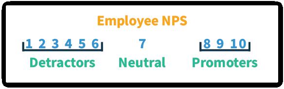 Employee NPS