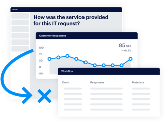 track satisfaction over time with helpdesk service